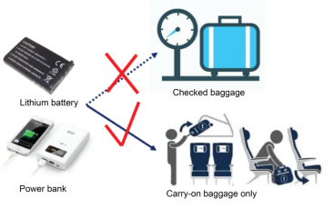 Carry-on Baggage-China Southern Airlines Co  Ltd csair com
